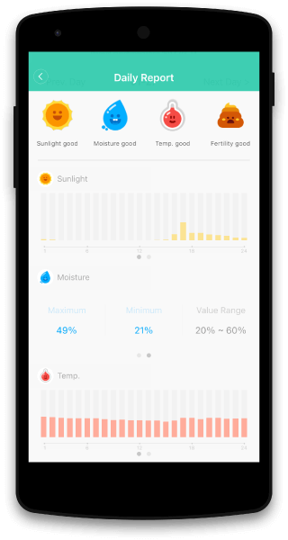 GreenFingers App Screen Data History Diary